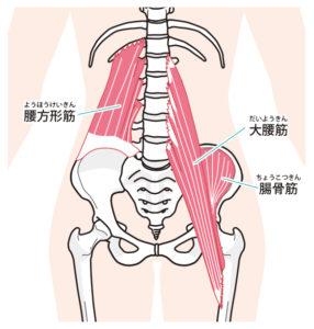 頚椎症を治すストレッチ手首7